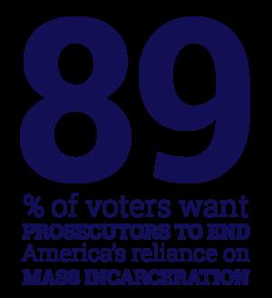 Prosecutor Poll Statistic